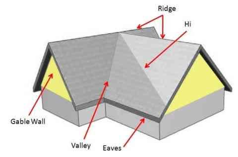 Sloping Roof  |  Sloping Roof Detail | Sloping Roof Advantages