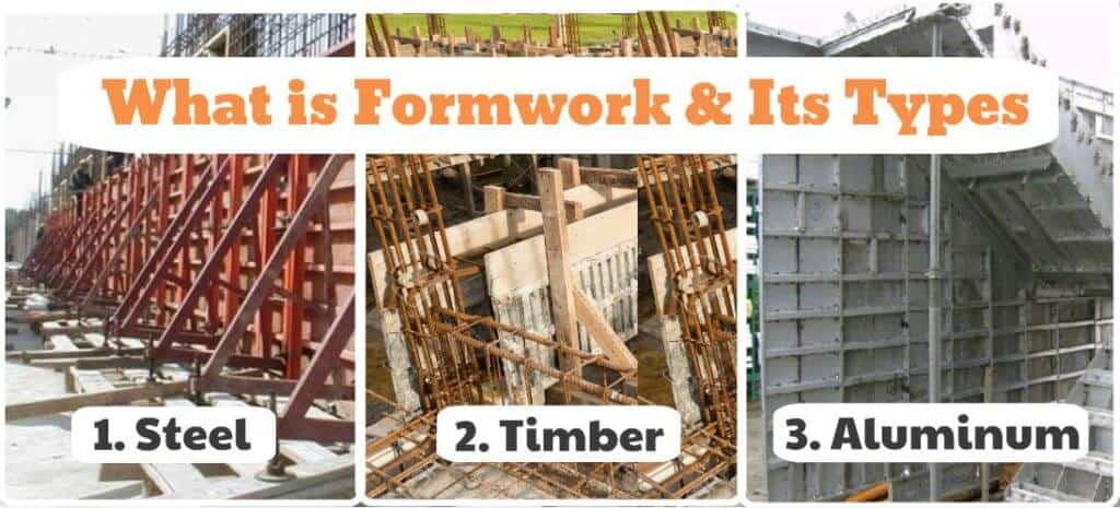 what is formwork
