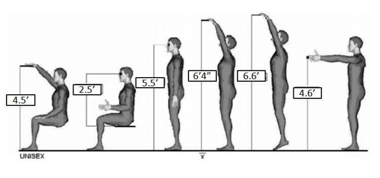 Standard Ceiling Height