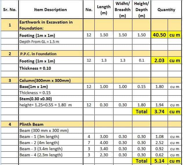 building estimation excel sheet