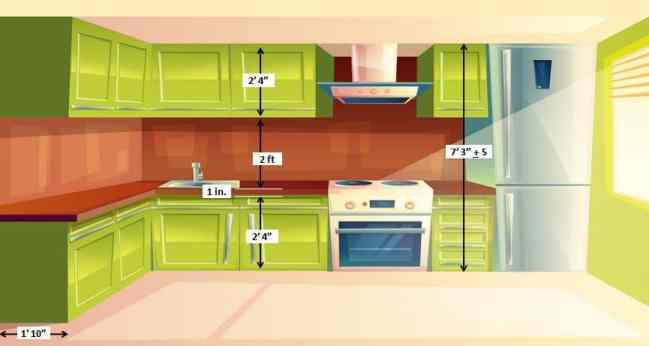 Standard Dimension of Kitchen Cabinet - 10 Types of Furniture in House and Their Standard Size