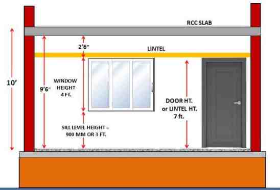 Standard height of window from floor level