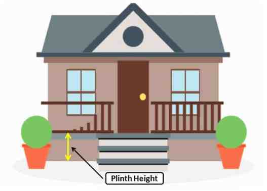 elements of building construction
