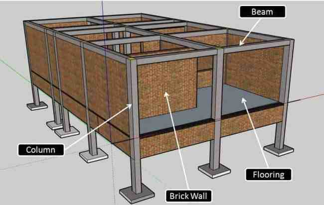 structural components of Building