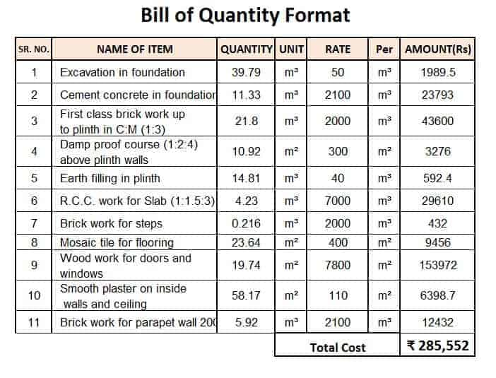 Bill of Quantity Sample Sheet for Construction