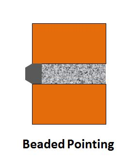 Beaded Pointing