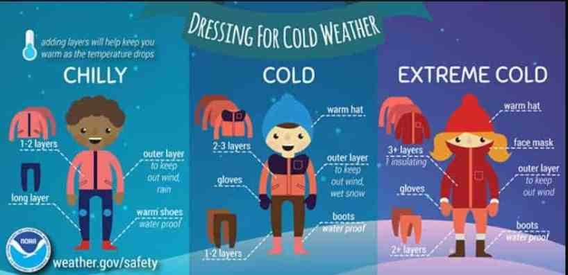 Dressing For Cold Weather - cold weather safety