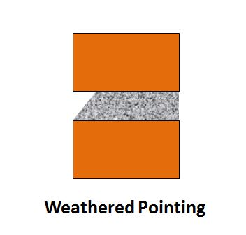 Weathered Pointing
