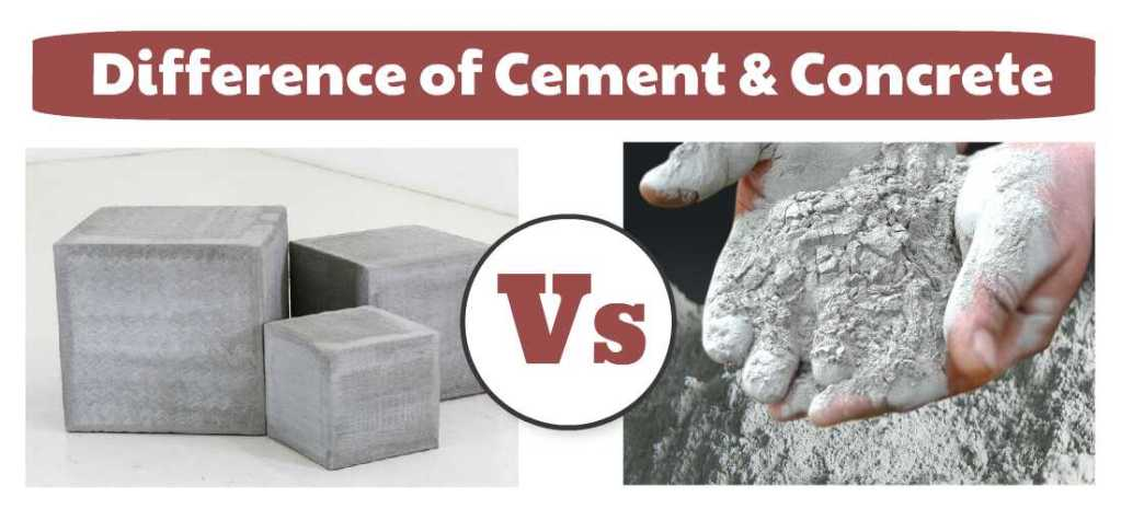 Difference between Cement and Concrete