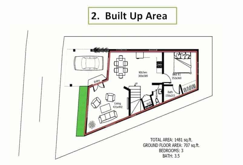 प्लॉट एरिया, बिल्ट-अप एरिया और कार्पेट एरिया (Plot Area, Built-up Area & Carpet Area) क्या है
