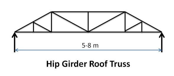 Hip Girder Roof Truss - Types of Pitched Roof