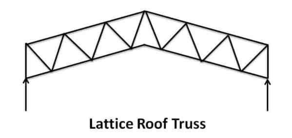 Latticed Roof Truss - Types of Pitched Roof