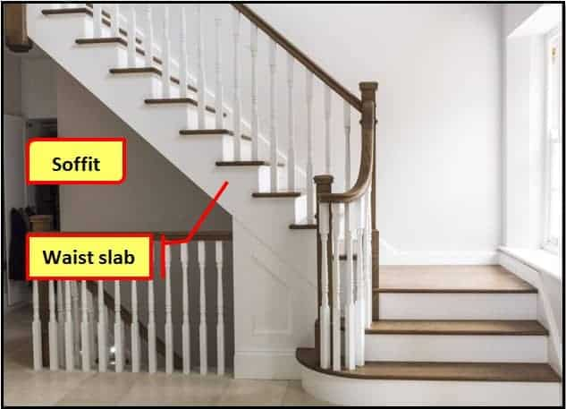 25+ Components of Staircase | Parts of Staircase