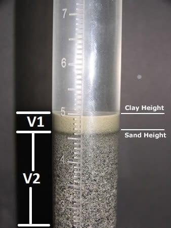 Silt Content Test of Sand - Procedure & Result