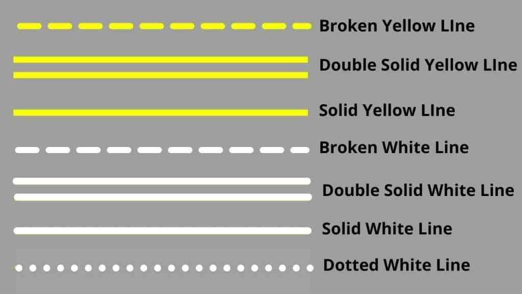 Longitudinal White Line Pavement Markings