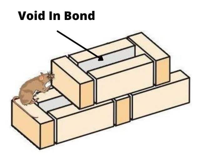 What Is Rat Trap Bond? Its Construction, Advantages & Disadvantages