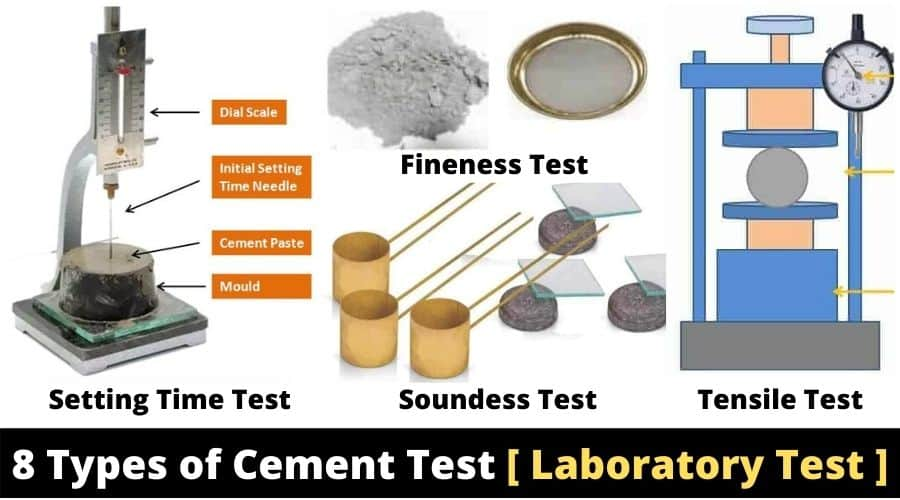 Test on Cement