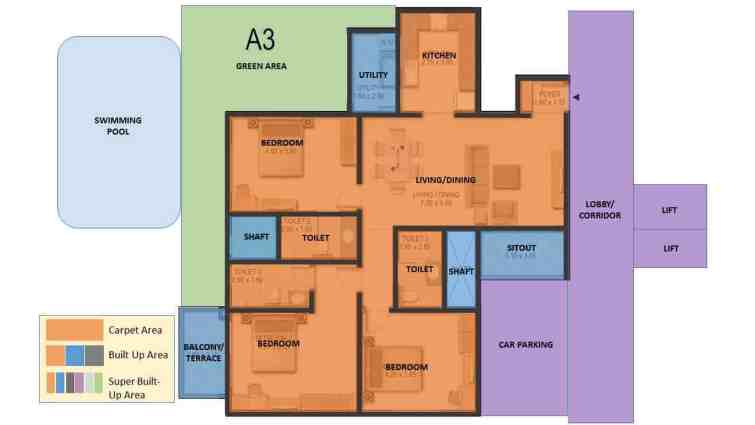 Plinth Area | What Is Plinth Area | Plinth Area Meaning | How to Calculate Plinth Area of a Flat | Plinth Area Estimate
