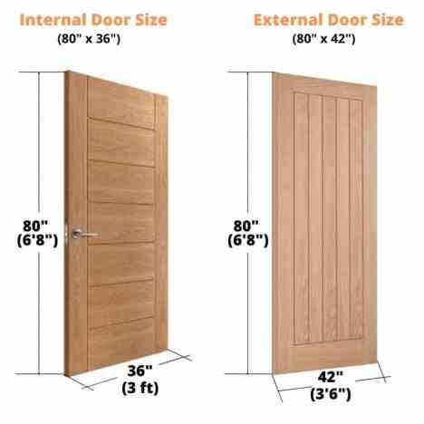 What Is Standard Door Size   Standard Door Height   Standard Door Width   Standard Door Frame Size