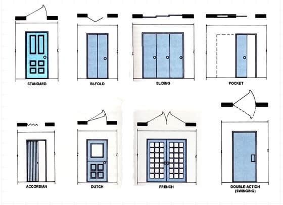 Architectural Symbols For Doors, Window, Sanitary Fitting, Plumbing, Kitchen and Building Materials
