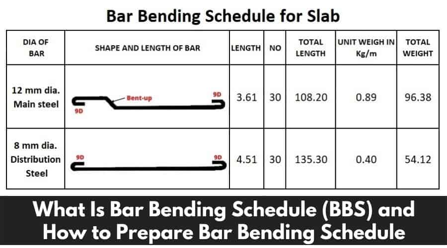 What IS Bar Bending