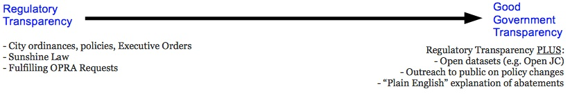 Transparency Scale v32314