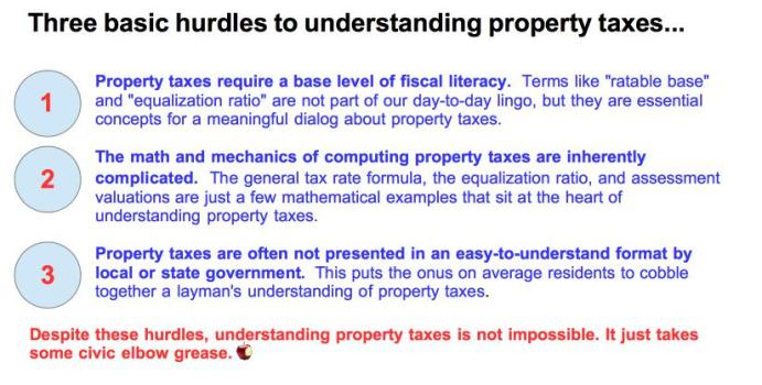 Three hurdles to understanding property taxes v6