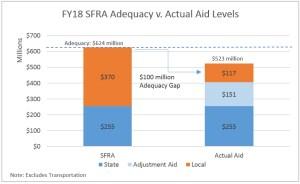 Jersey City Public Schools - A Public Good Requiring Public Funding