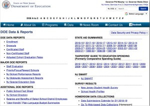 NJ School Funding Basics: NJ Department of Education Data & Reports