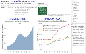 NJ Property Tax Dashboard: Updated for 2018 w/ Jersey City Highlights
