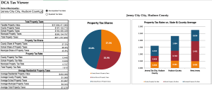 Initial thoughts on Jersey City's Municipal 2021 Budget Press Release