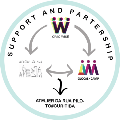 ATELIER DA RUA - PARTNERSHIP + SUPPORT _03