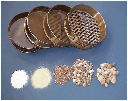 SIEVE ANALYSIS OF SOIL(IS-2720-PART-4-1985) - CivilBlog.Org