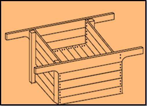 Gauge Box