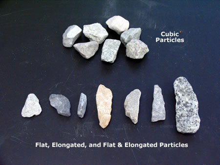 Aggregates of different shape