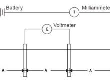 Wenner's Arrangement for Electrical Resistivity Test of Soil