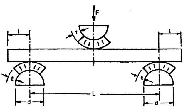 section across modulus of rupture apparatus