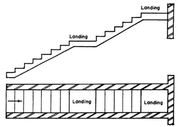 different types of stairs pdf