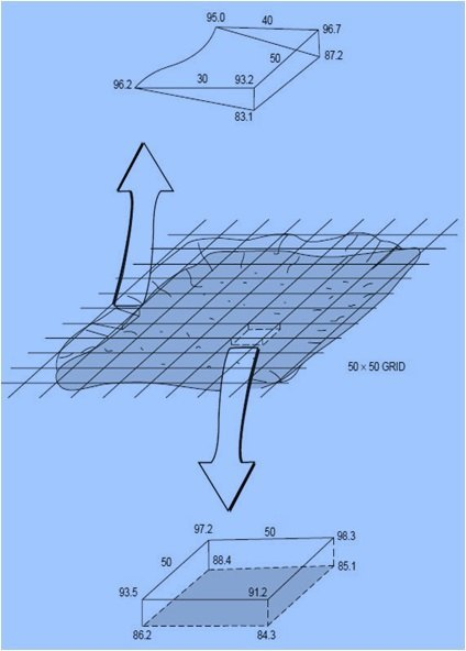Fig-2 Borrow pit method