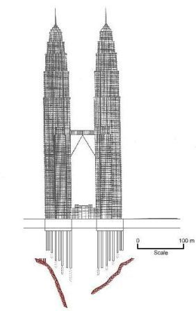 Fig-2 Petronas Twin Tower
