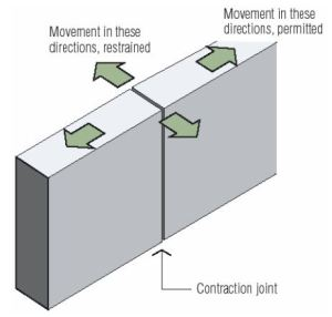 Fig-1 Vertical Contraction Joint