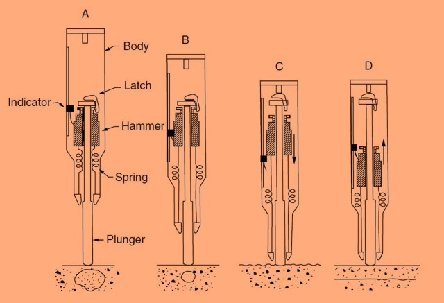 7 Factors Influencing Rebound hammer test of concrete