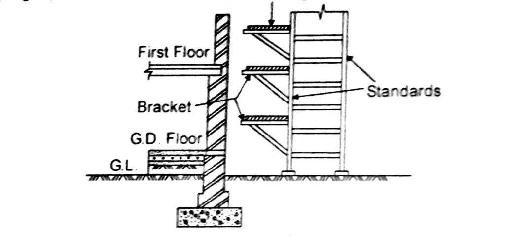 Tabular scaffolding