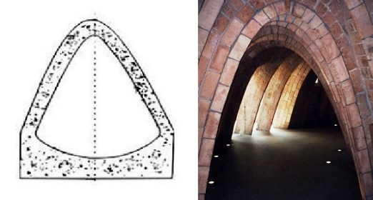 Parabolic section