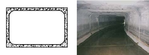 Rectangular section Shapes of Sewer