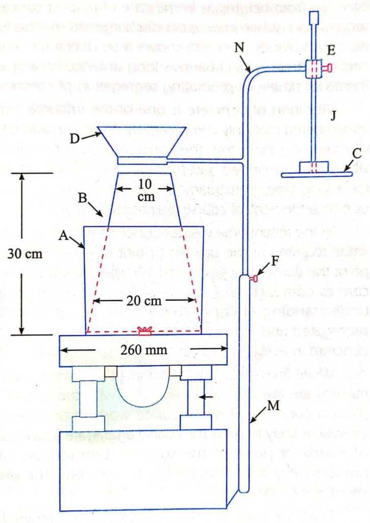Vee Bee Consistometer type VBR
