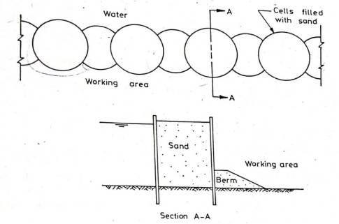 Circular Cellular Coffer Dam