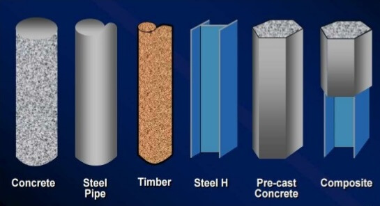 Classification of piles according to material used