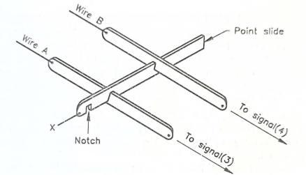 Detector Mechanism