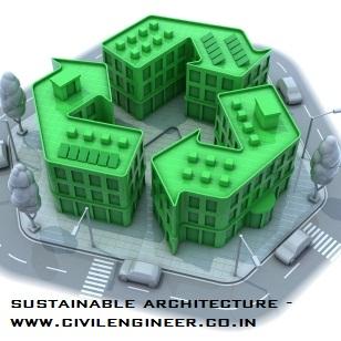 Sustainable Architecture_civilengineer
